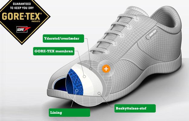 GORE-TEX i fodtøj