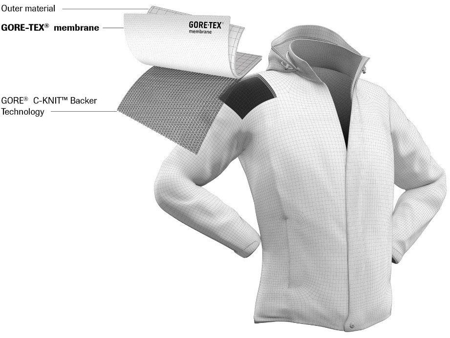 Den nye GORE-TEX C-Knit-konstruktion. Det revolutionerende er det meget tynde, strækbare og bløde, men stadig stærke backermateriale.