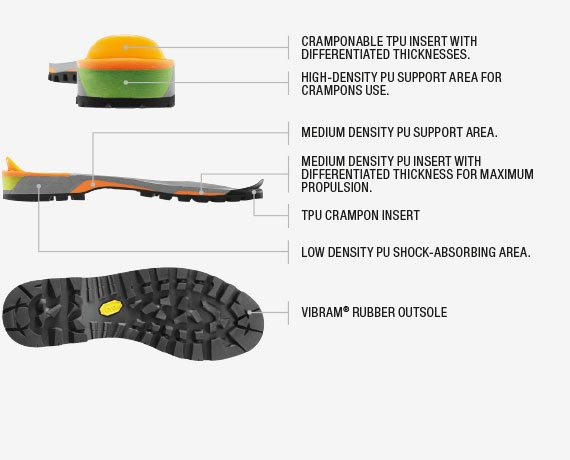 Re-Active AC XT-sålen fra Vibram er let og slank, men giver fuld støtte, stabilitet og friktion under klatring - både med og uden steigeisen. Foto: Scarpa.